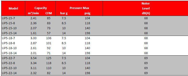 15-22kw-rotary-csavarkompresszor