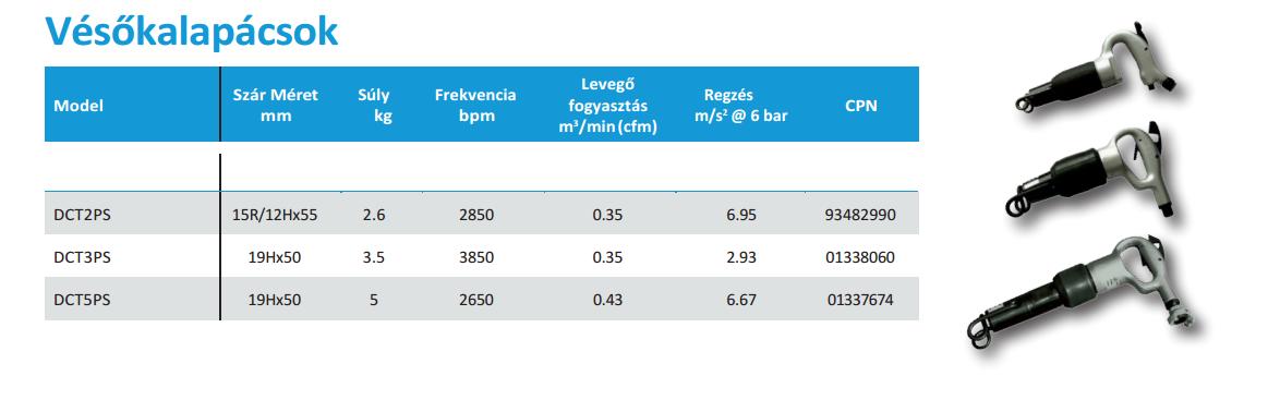 2-5-kg-fejtokalapacsok-doosan-mimiko