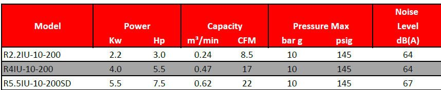 2-2-5-5kw-csavarkompresszor
