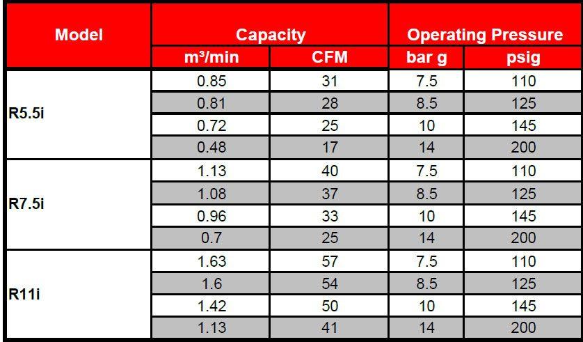 5-5-11ikw-csavarkompresszor