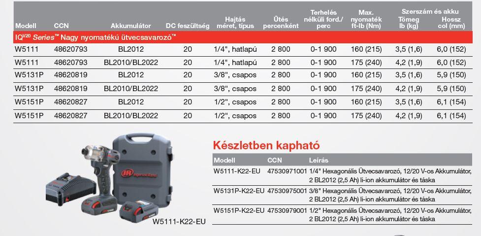akkumulatoros-utvecsavarozok-tablazat5-ingersoll-rand