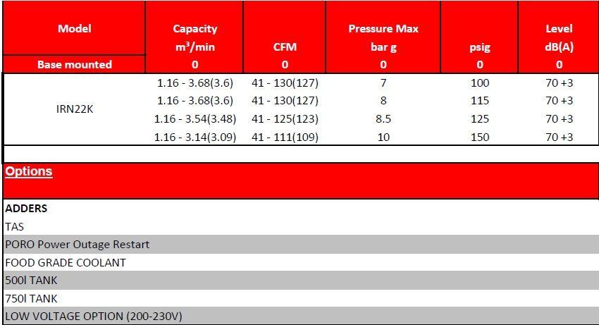 22-30-kw-rotary-csavarkompresszor