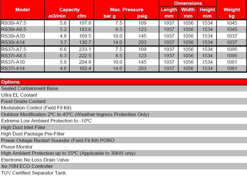 rs30-37i-kw-csavarkompresszor