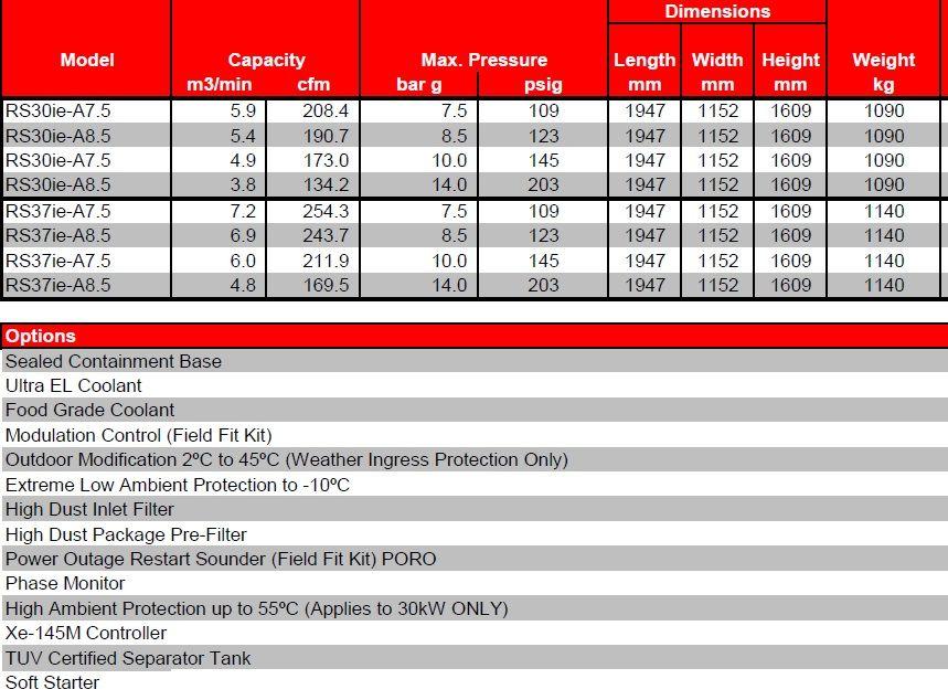 rs30-37ie-kw-csavarkompresszor