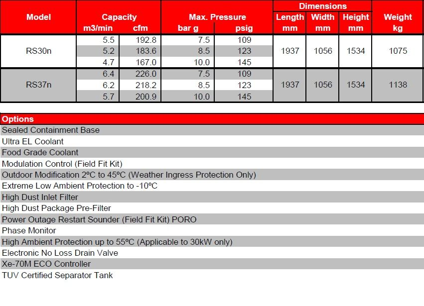 rs30-37n-kw-csavarkompresszor